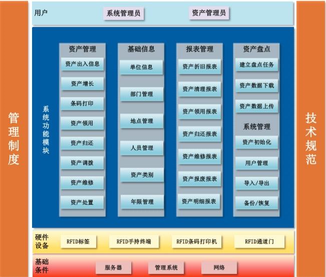 系统框架图
