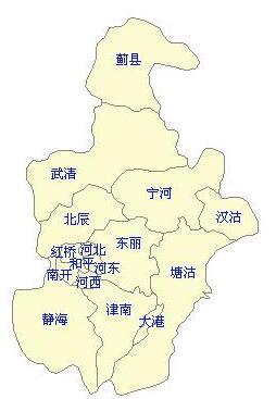 天津固定资产管理系统